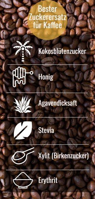 bester zuckerersatz fuer kaffee