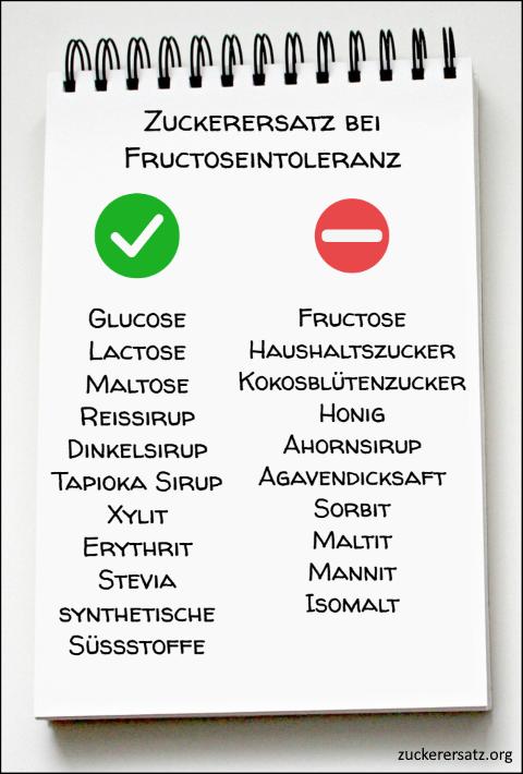 zuckerersatz fructoseintoleranz
