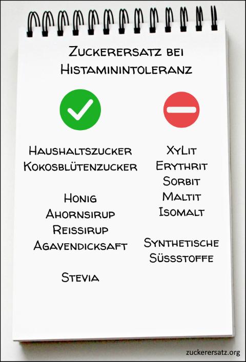 zuckerersatz histaminintoleranz