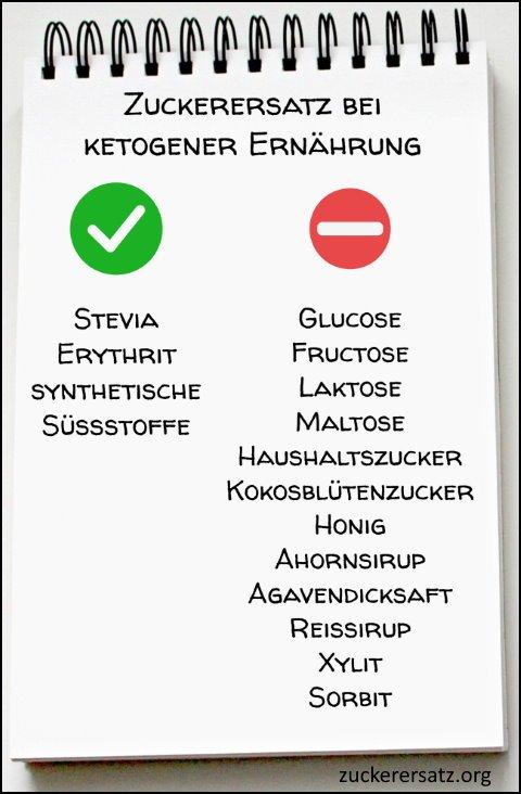 zuckerersatz ketogene ernaehrung